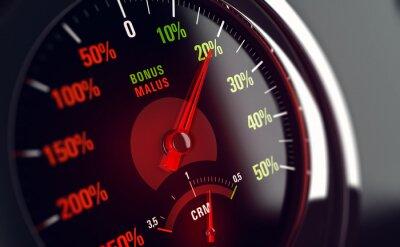 Картина Assurance Automobile, Bonus Malus, Коэффициент де-редукции-Majoration (CRM)