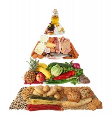 Пищевая пирамида на белом фоне