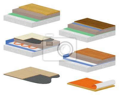 Дом ремоделирования. Стяжка Конструкции & Flooring Установка