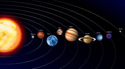 Картина Planetes