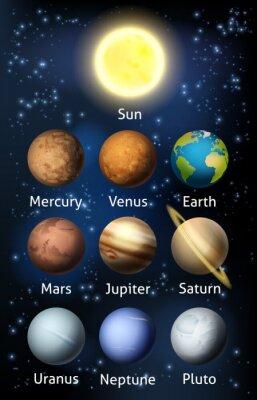 Картина Планеты Солнечной системы