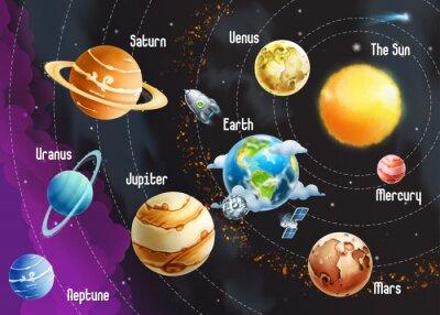 Картина Солнечная система планет векторные иллюстрации горизонтальный