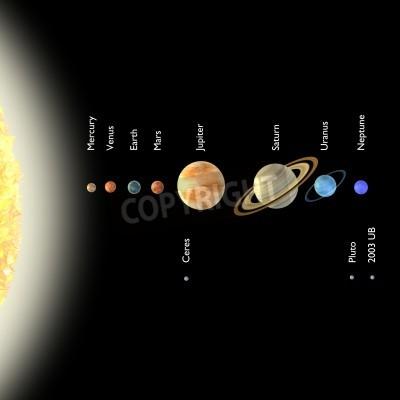 Фотообои 3D визуализации солнечной системы