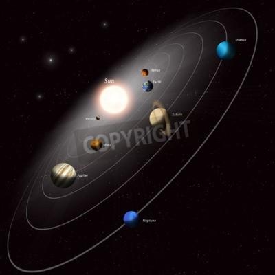 Фотообои все планеты Солнечной системы вокруг Солнца