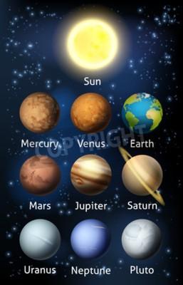 Фотообои Иллюстрация планет Солнечной системы