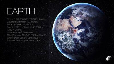 Фотообои Земля - Высокое разрешение инфографики представляет собой одну из солнечной