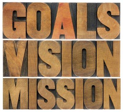 Фотообои цели, видение и миссия