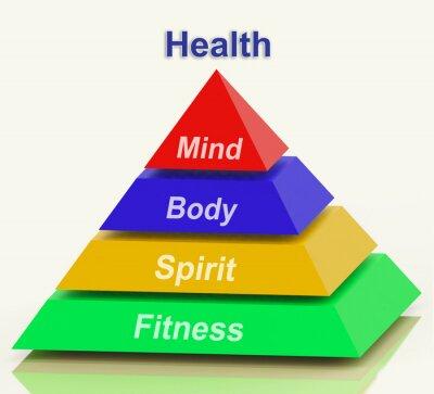 Фотообои Пирамида здоровья Средства Mind Body Spirit Целостный благополучие