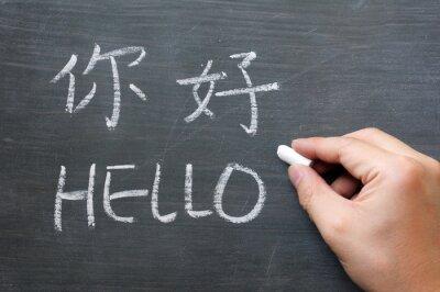 Фотообои Здравствуйте - слово, написанное на нечеткое доске