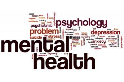 Фотообои Mental health word cloud