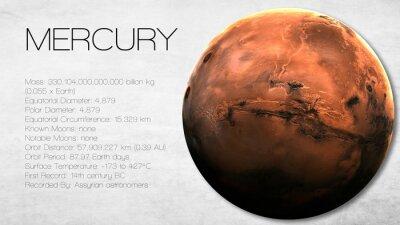 Фотообои Mercury - Высокое разрешение инфографики представляет собой одну из солнечной