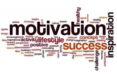 Фотообои Мотивация концепция слово облако