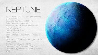 Фотообои Нептун - Высокое разрешение инфографики представляет собой одну из солнечной