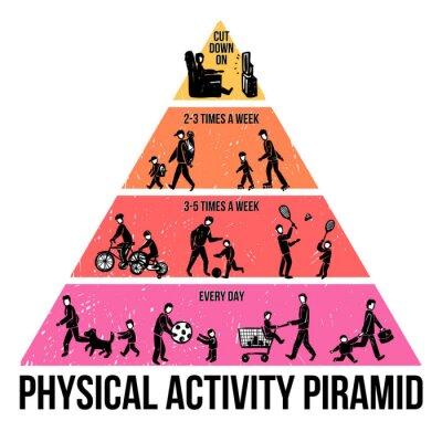 Фотообои Физическая активность Инфографика