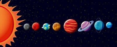 Фотообои Планеты в Солнечной системе
