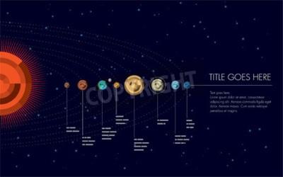 Фотообои иллюстрации Солнечная система