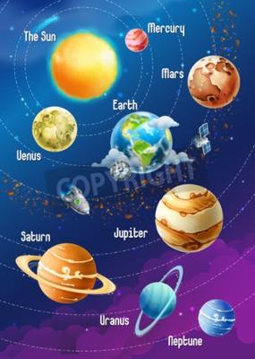 Фотообои Солнечная система планет, векторные иллюстрации вертикальный
