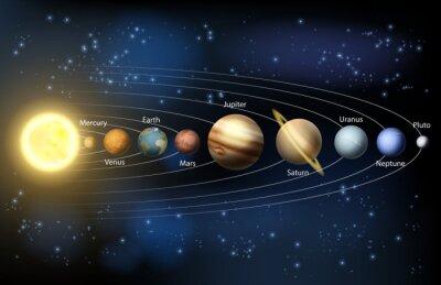 Фотообои Солнце и планеты Солнечной системы