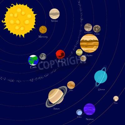 Фотообои Векторная иллюстрация Солнечной системы звезд, планет и лун