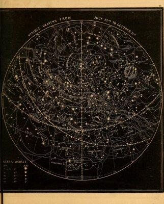 Плакат Astronomical illustration. Old image