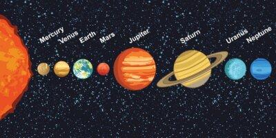 Плакат иллюстрация Солнечной системы, показывая вокруг Солнца планеты