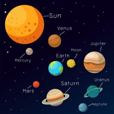 Плакат Иллюстратор Вселенной
