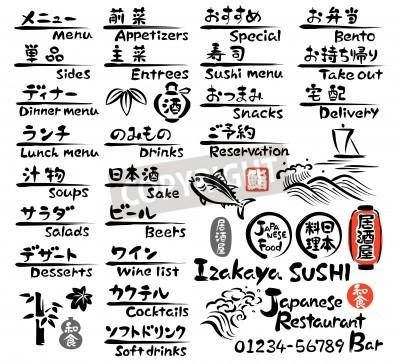 Плакат Японское меню питания, на английском и японском