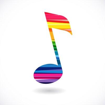 Плакат Примечание де Musique