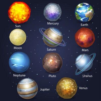 Плакат Планета установить 2