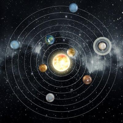 Плакат Солнечная система
