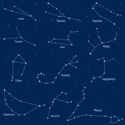 Плакат Сonstellation of the zodiac signs, vector illustration