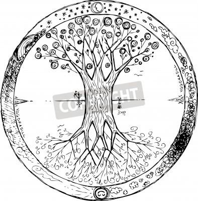 Плакат Иггдрасиль кельтская дерево жизни мандалы