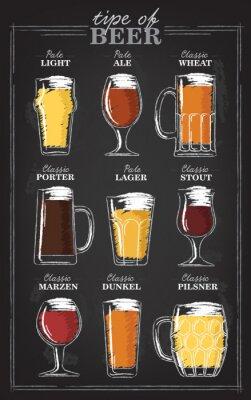 Наклейка Типы пива. Визуальное руководство по видам пива. Различные типы пива в рекомендуемых очках. Векторные иллюстрации