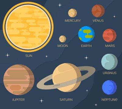 Наклейка Flat solar system