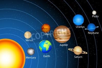 Наклейка иллюстрация Солнечной системы, показывая планеты вокруг солнца