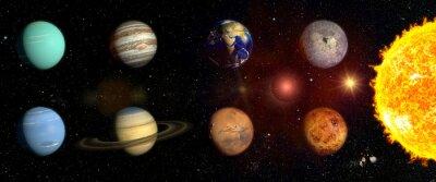 Наклейка Планеты нашей Солнечной системы