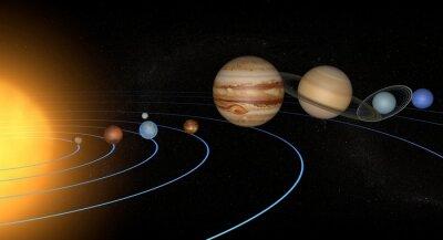 Наклейка Система Solare pianeti Spazio Universo единственным