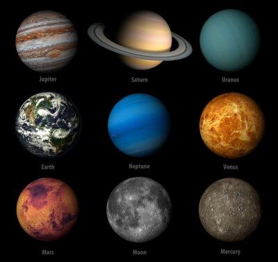 Наклейка солнечная система