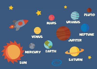 Наклейка Концепция Солнечная система